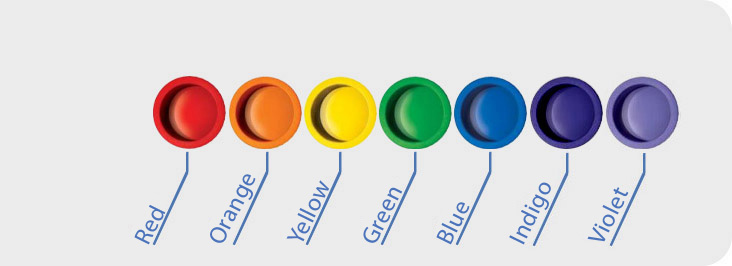 7 bioinformed colored filters for the Bioinformation concept